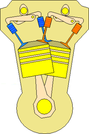 """VR6 engine - Schematic cross-section of the VR6 engine. Note the """"twin SOHC"""" design."""