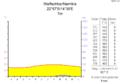 Klimadiagramm-metrisch-deutsch-Walfischbai.Namibia.png