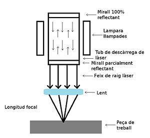 Laser-esquema.jpg