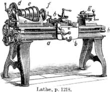 Lathe Wikipedia