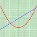 Linjär - icke linjär.png