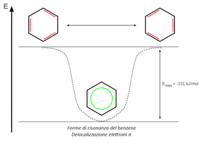 Benzene - Wikipedia