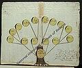 Miakoty. Мякоты (1800-33) (2).jpg