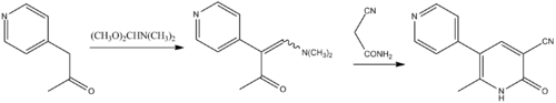 Milrinone Synthesis.png