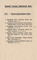 Moscow Capital List 12 - Commercial-Industrial Group.png
