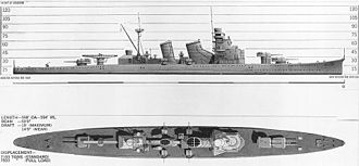 Japanese cruiser Aoba - World War II recognition drawings of Aoba