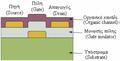 Organic transistor Greek.png