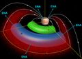 PIA04433 Jupiter Torus Diagram.png