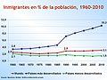 Población porcentaje.jpg