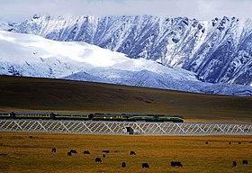 List of highest railways - Wikipedia