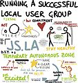 Running a successful local user group (14802864561).jpg