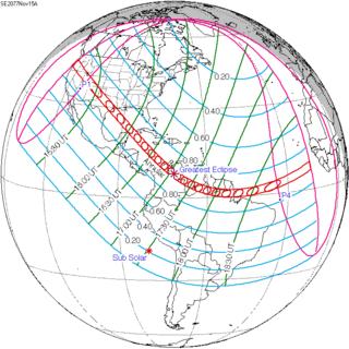Solar eclipse of November 15, 2077