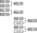 Safeway Championship 2008 Playoff.png