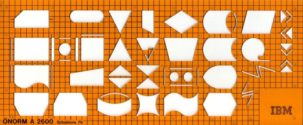 Flow Charting: Schablone für Ablaufdiagramme.jpg - Wikimedia Commons,Chart