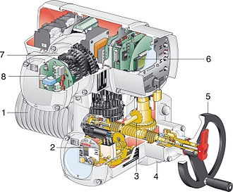 Valve actuator - Electric multi-turn actuator with controls
