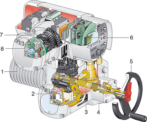 valve actuator features of an electric actuator edit