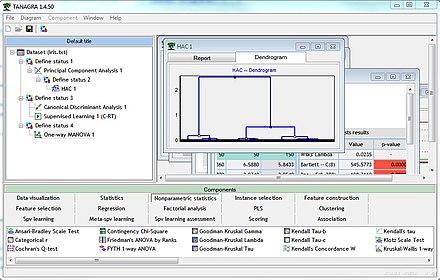 le logiciel tanagra
