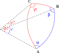 Solve spherical triangle with c alpha beta.png