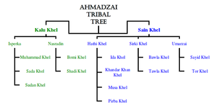 Ahmadzai (Wazir clan)