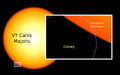 Sun and VY Canis Majoris-tr.png