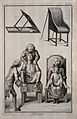 Surgery; above, a chair-bedstead and a patient-dossier; belo Wellcome V0016287ER.jpg