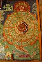 Karma in Buddhism - Wikipedia