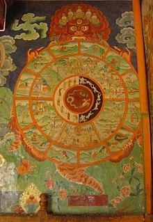 Bhavacakra A symbolic representation of cyclic existence