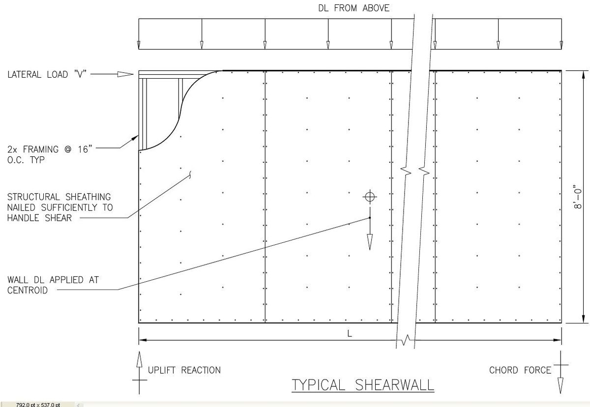 Shear Wall Wikipedia