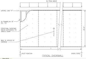 Shear wall - A typical timber shearwall is to create braced panels in the wall line using structural plywood sheathing with specific nailing at the edges and supporting framing of the panel.
