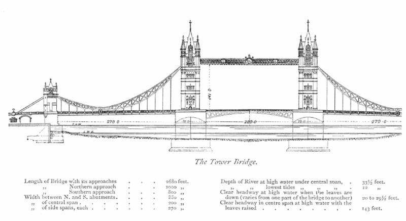 Мост спроектировал Гораце Джонс, он представляет собой разводной мост длиной 244 м с двумя поставленными на...