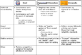 WMFAlternative provider overview.png
