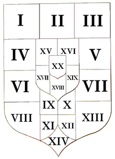 Wappen Österreichische Länder 1915 (Mittel) Numbers