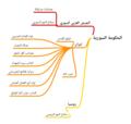 الحكومة السورية.png