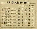 1947–48 League Algiers.jpg