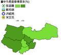1997年臺中市長選舉.png