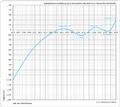 20130131 Kapitalwertentwicklung mit Vorzeichenwechsel software2download.de.PNG