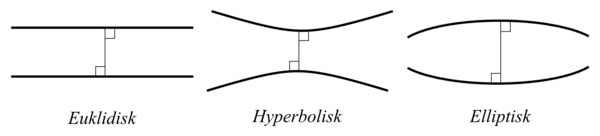 3-geometris.png