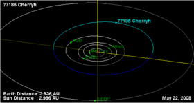 77185Cherryh-orbit.png