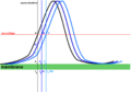 Action potential seq.png
