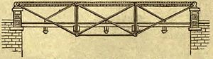 Albert Fink - Modified Fink trussed Girder bridge