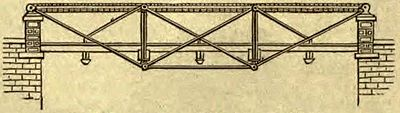 AmCyc Bridge - Modified Fink trussed Girder.jpg