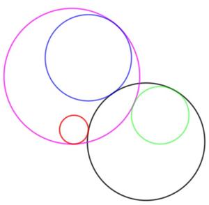 3rd pair of solution circles to Apollonius' pr...