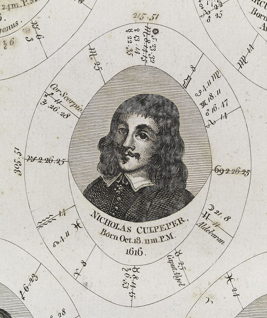 Astrological Chart: Astrological birth chart for Nicholas Culpeper Wellcome ,Chart