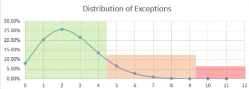 Backtesting — Wikipédia