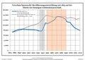 Bevölkerungsentwicklung Vetschau.pdf
