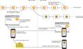 Bitcoin HardFork v2.png