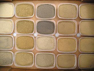 Soil classification - Soil types