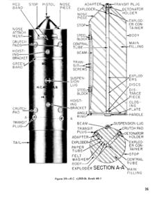 Blockbuster bomb - Wikipedia