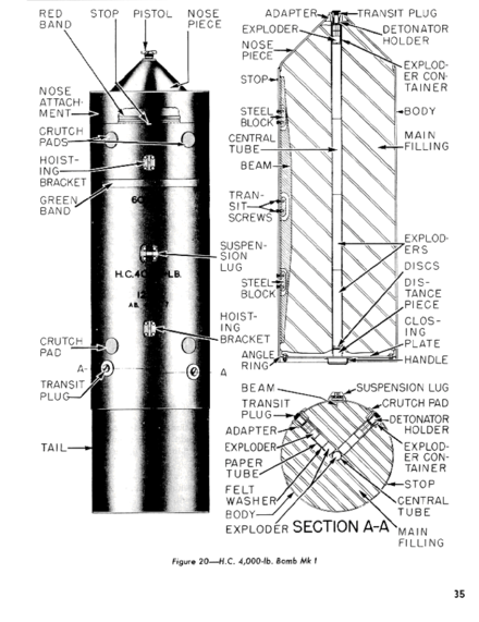 Diagram of a 4,000-lb HC Mark I bomb