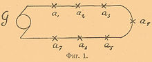 Brockhaus-Efron Electrical Grid 1.jpg